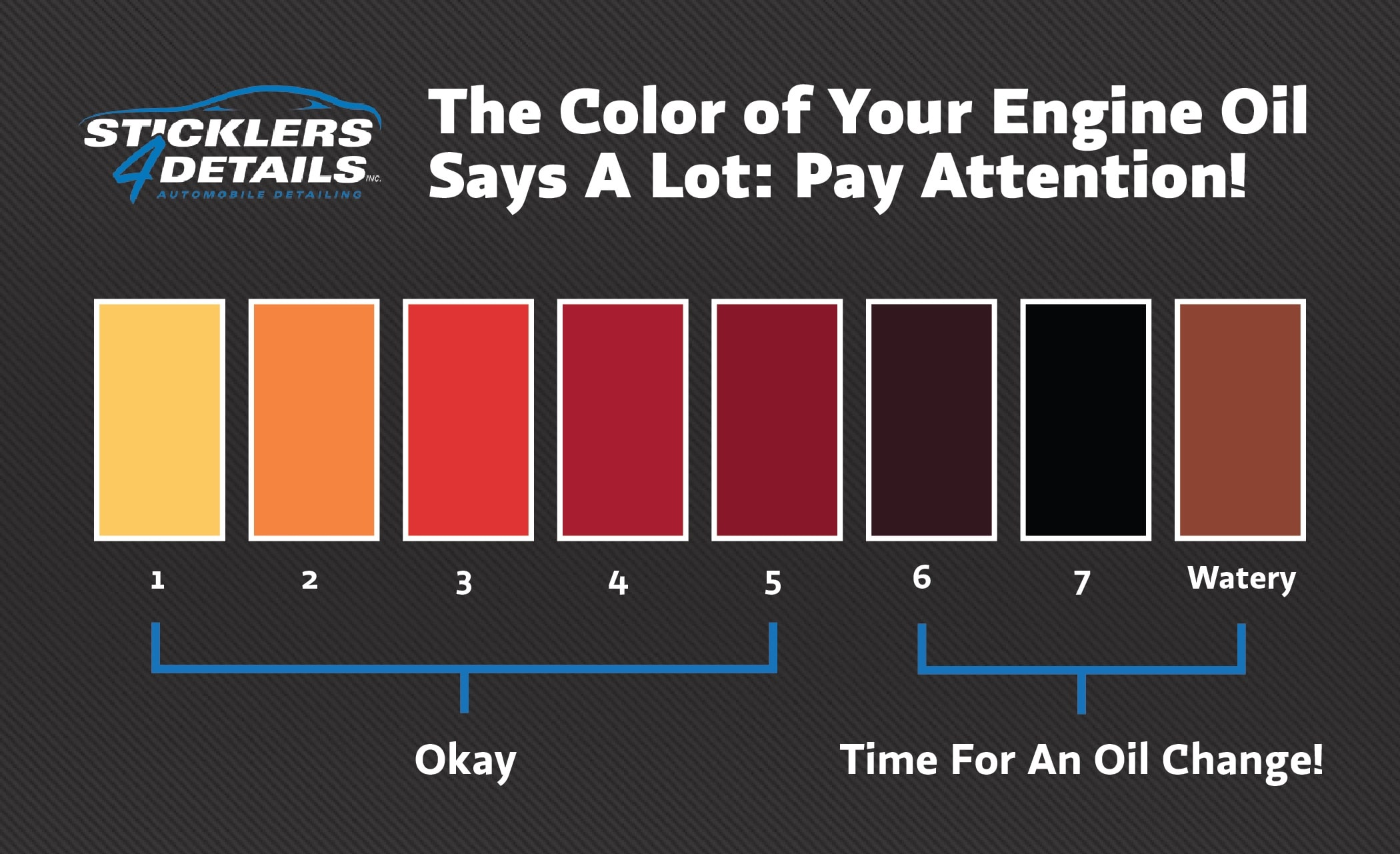 Engine oil color chart